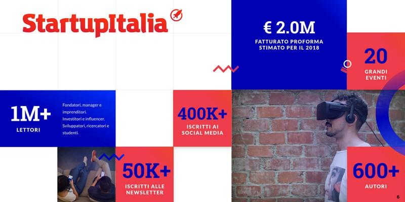 Startupitalia record italiano equity crowdfunding