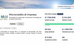 Microcredito raccoglie 1,7 milioni conn equity crowdfunding su backtowork