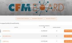Crowdfundme lancia mercato secondario