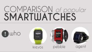 Kreyos Pebble Agent Smartwatches