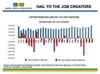 Hail to the Job Creators ACA