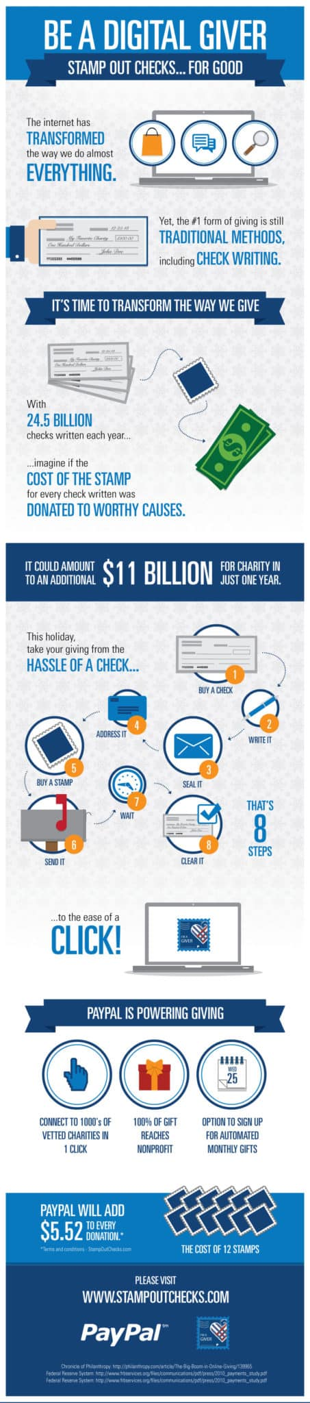 PayPal StampOutChecks Infographic