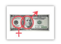 Gender Female Male Money Investing