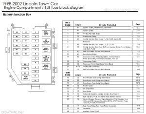 06 Crown Vic P71 Fuse Diagram  wiring online