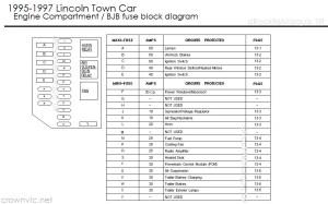 95 Lincoln Town Car Engine Diagram 95 Free Printable