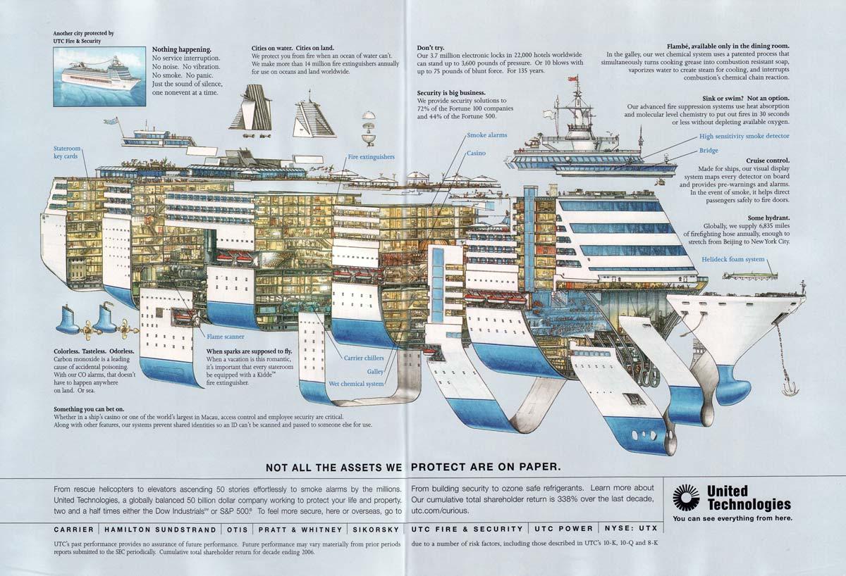 cruise ship design companies