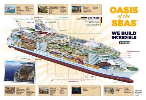 oasis shipfacts