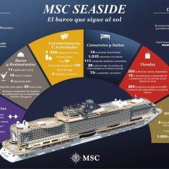 Vídeo – Prueba de flotación MSC Seaside