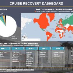 Bermello Ajamil is launching the Cruise Industry Resumption Dashboard