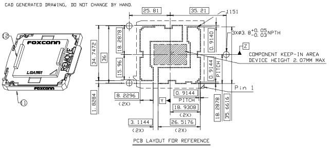 socket Intel LGA1200