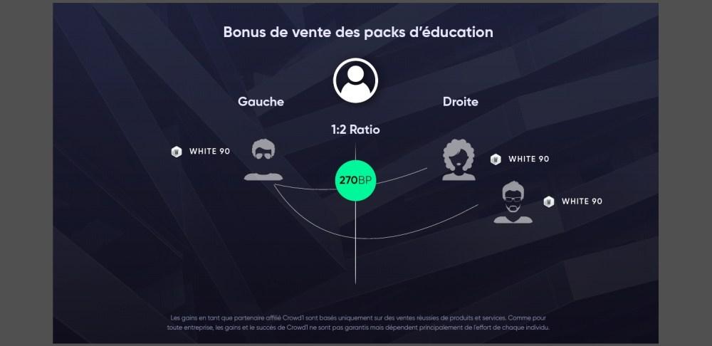 acheter eds pack publicitaire pour gagner de largent 2021