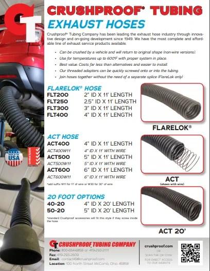 garage exhaust hose crushproof tubing