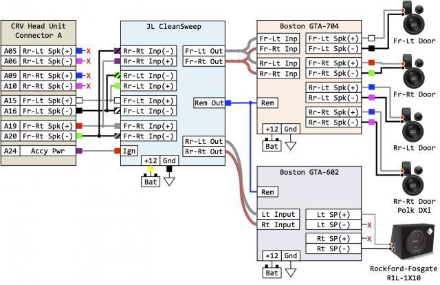 2002 honda civic ex radio wiring diagram wiring diagram 2002 honda civic ex stereo wiring diagram and hernes