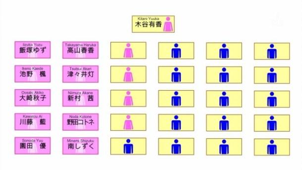 [Mezashite] Sakura Trick - 01 [CE6A102E].mkv_snapshot_07.46_[2014.01.16_21.36.00]