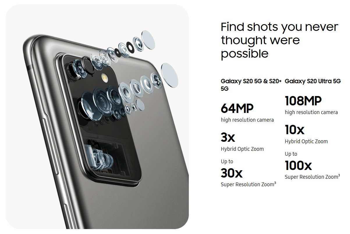 Samsung Galaxy S20 line available March 6 with Pre-Orders 11th February