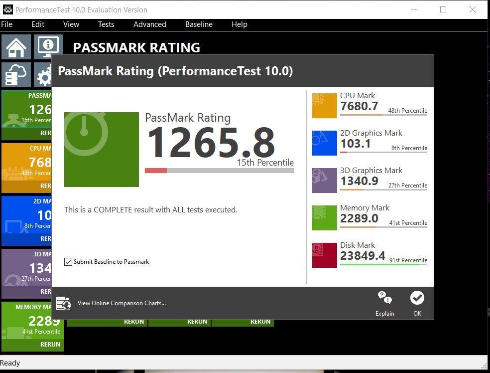 LG Gram 15 PassMark stats