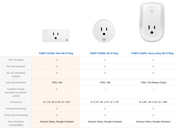 topgreener-smart-plug-spec-sheet