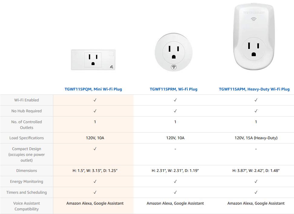 topgreener-smart-plug-spec-sheet