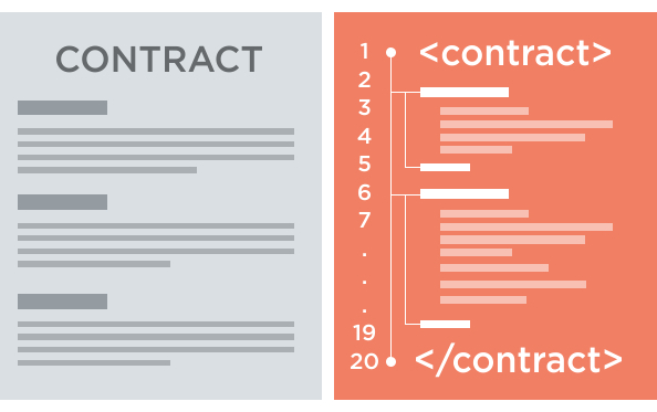 لعقود الذكية Smart Contracts