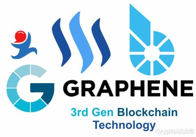 Проблемы на пути блокчейна 3.0: как агрегационный кластер улучшит инфраструктуру Graphene