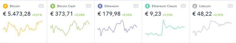 coinbase nieuwe coins