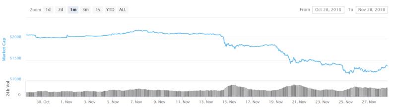 marketcap bitcoin crypto