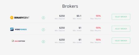BinBot Pro Brokers
