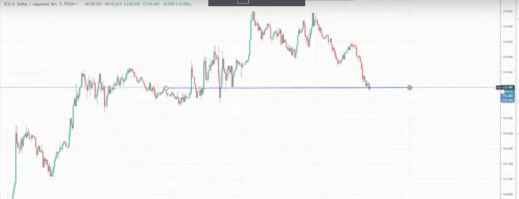 Income Mentor Box Forex Trading Tips