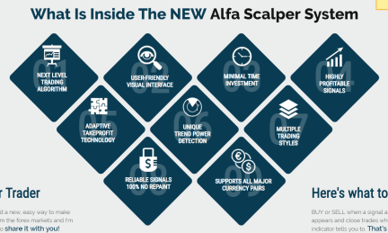 Alfa Scalper