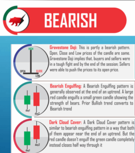 Candlestick Patterns Forex