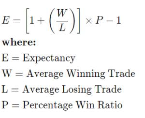 Beginner Forex Trader