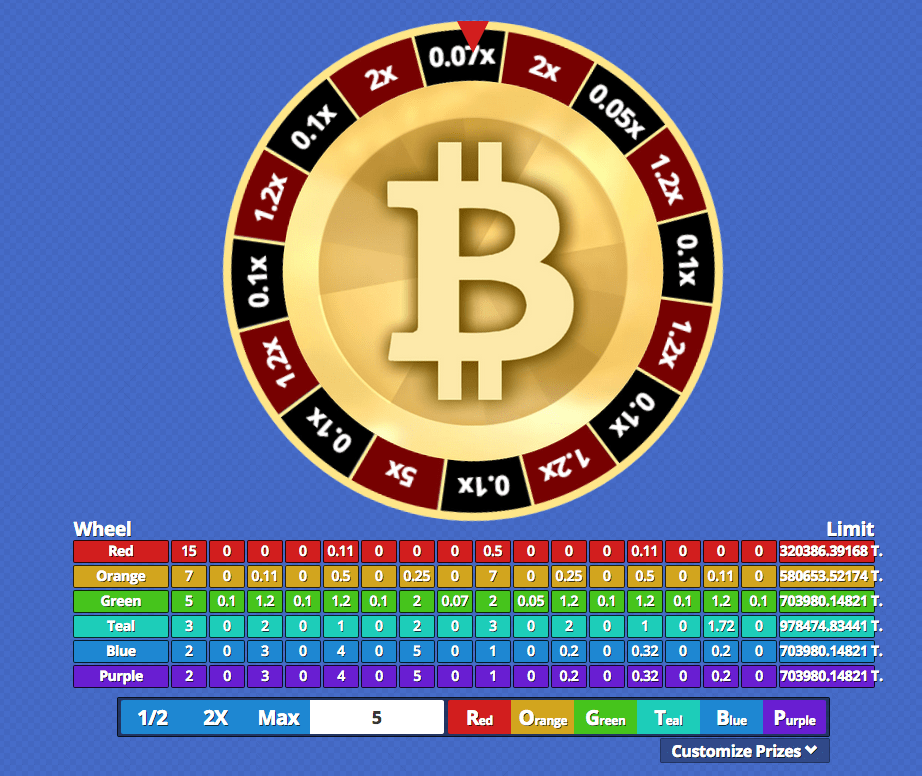 casino faucet for free bitcoin