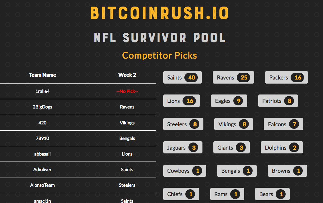 bitcoin rush premier league betting btc