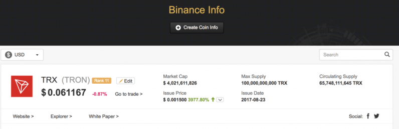 Tron on binance