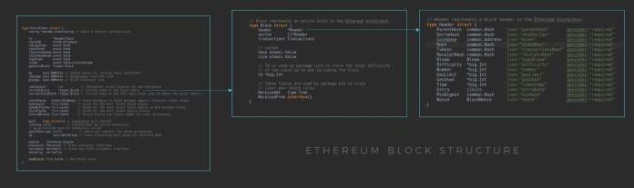 How to mine Ethereum - All you need to know