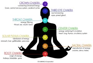 Is Reiki traditionally about the Chakras? | Crystal Reiki