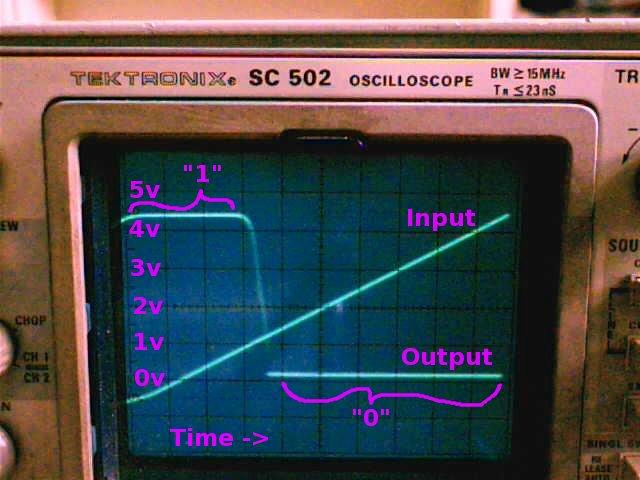 oscilloscope trace, TTL 7400 chip