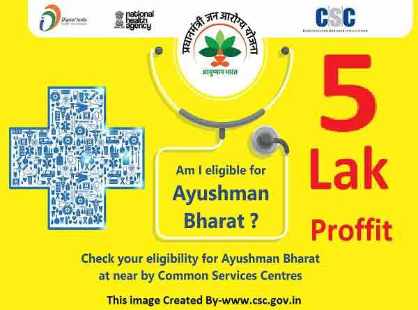 Pradhan Mantri Ayushman Bharat Yojana online apply
