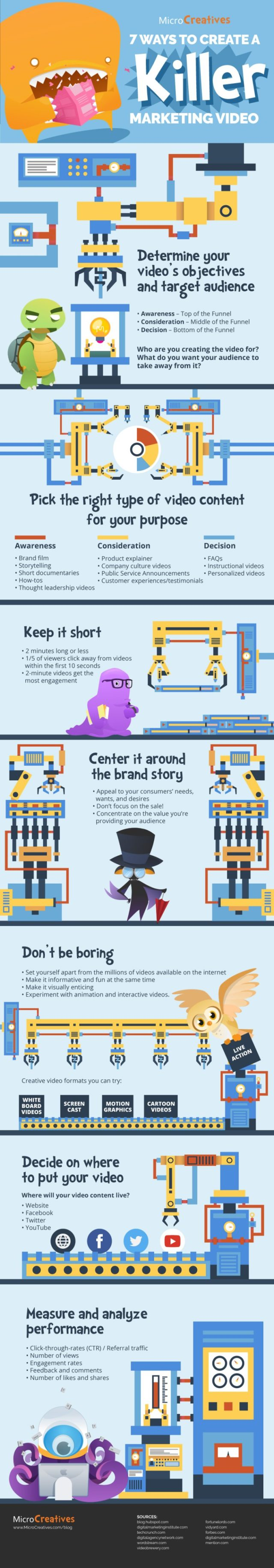 7 Steps to Create a Killer Marketing Video Infographic