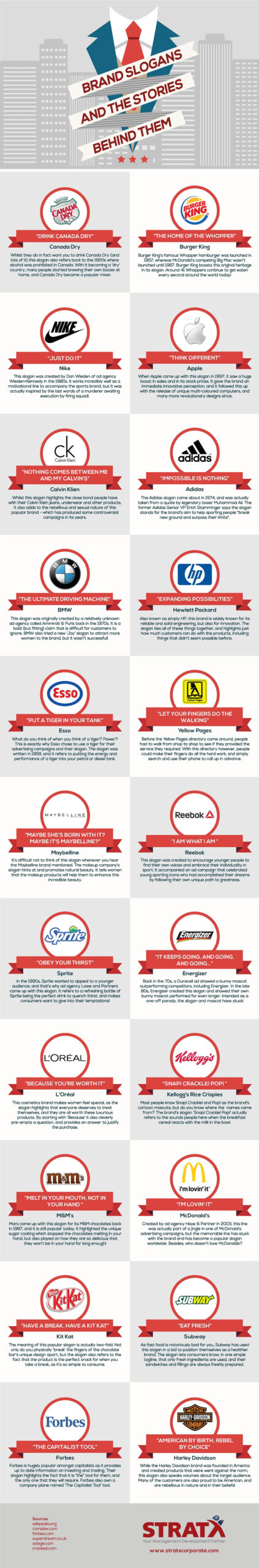 Branding Inspiration 22 Famous Brand Slogans the Stories Behind Them scaled