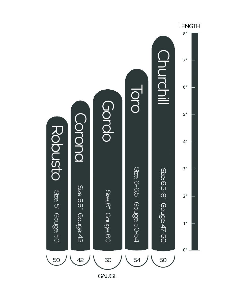 VCC_Cigar_Info_Graphic_052114