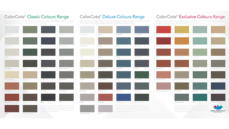 Image Result For Roof Colours Nz