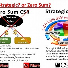 CSR: Strategic? Or Zero Sum?