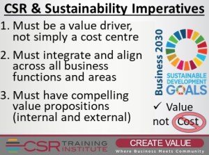 Sustainability Imperatives:  Insights into Business 2030