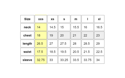 HTML CSS Table Column Style with Hover Effect
