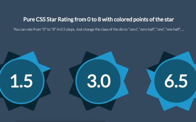 Pure HTML CSS Star Rating with Colored Points