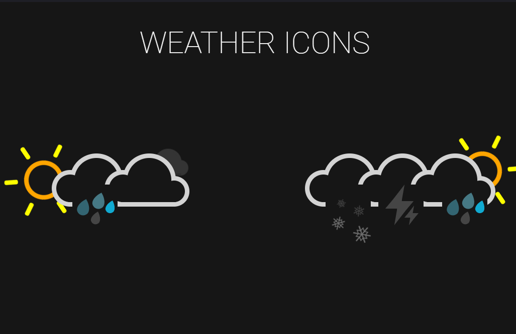 Awesome HTML CSS Weather Icons Snippet