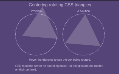 Centroid Centered CSS Triangle Rotating