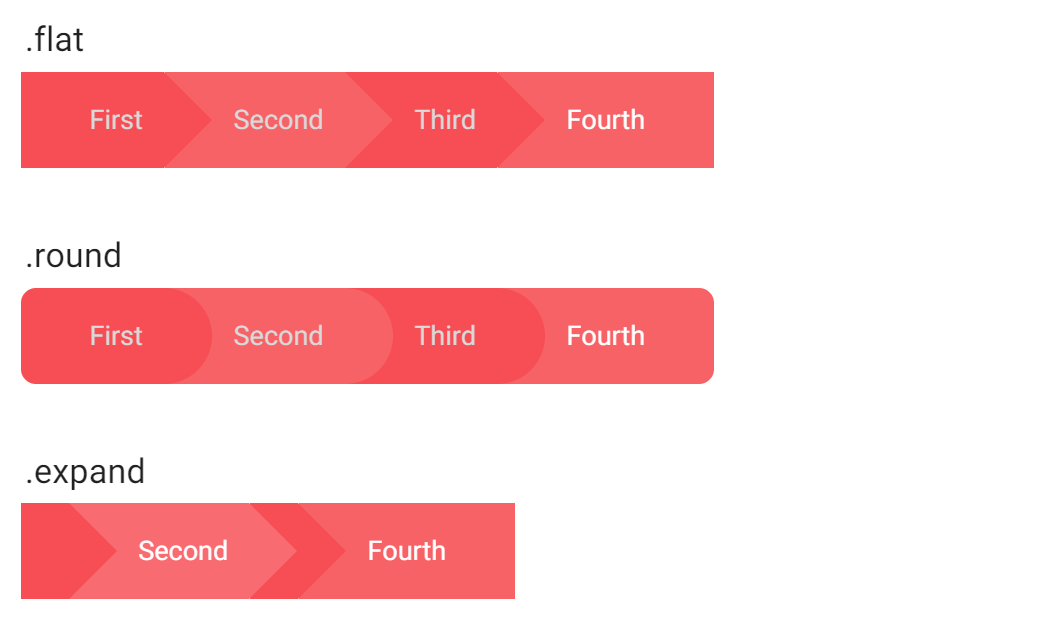 Material Design CSS Breadcrumb Example