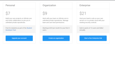 Definition List And Accessible Pricing Table